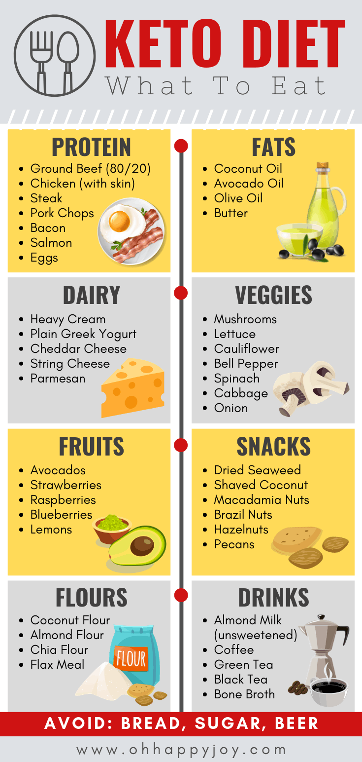 8 Easy Ketogenic Hacks Every Beginner Needs To Know